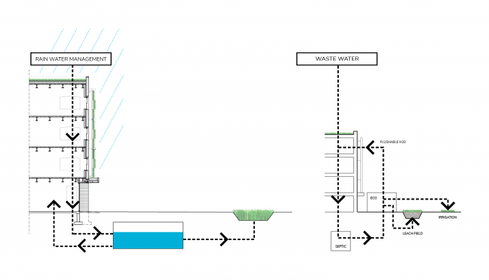 Lincoln Building: Water Management Diagram